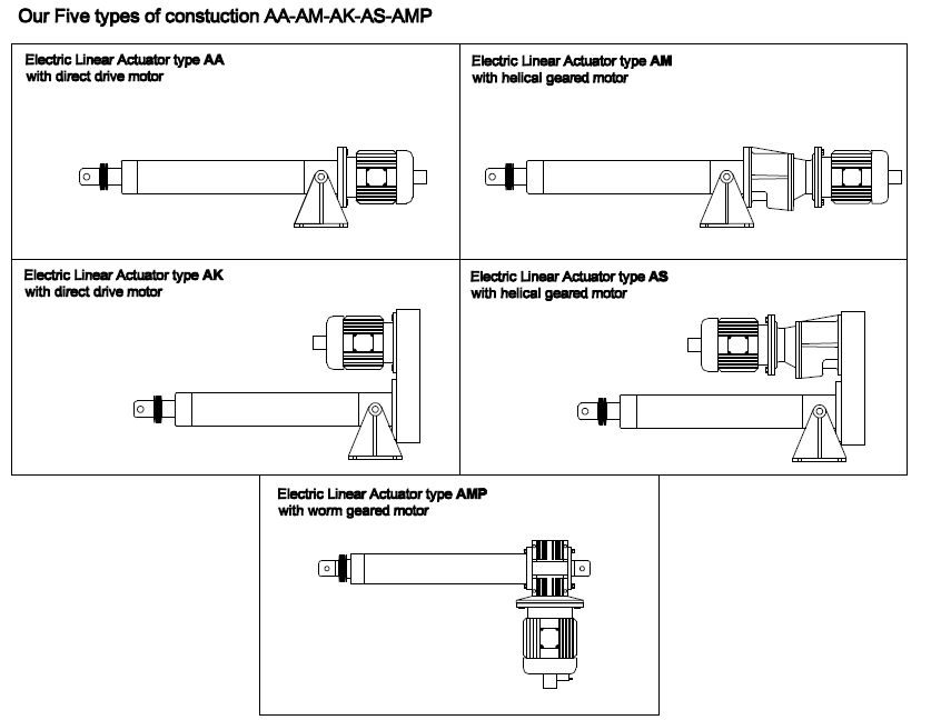 Antotechniks Actuators Private Limited Electric Linear